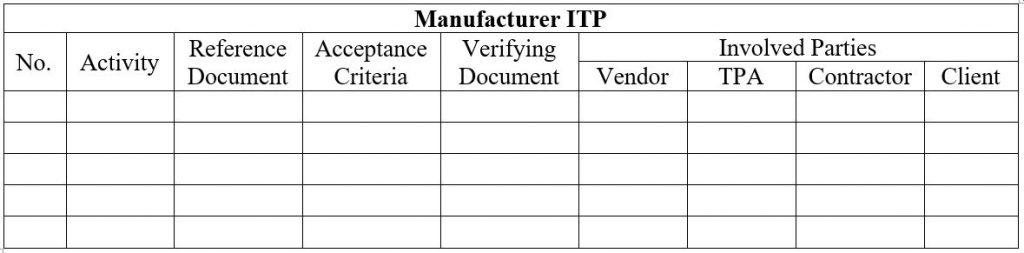 نمونه ی خلاصه شده یک سند ITP
